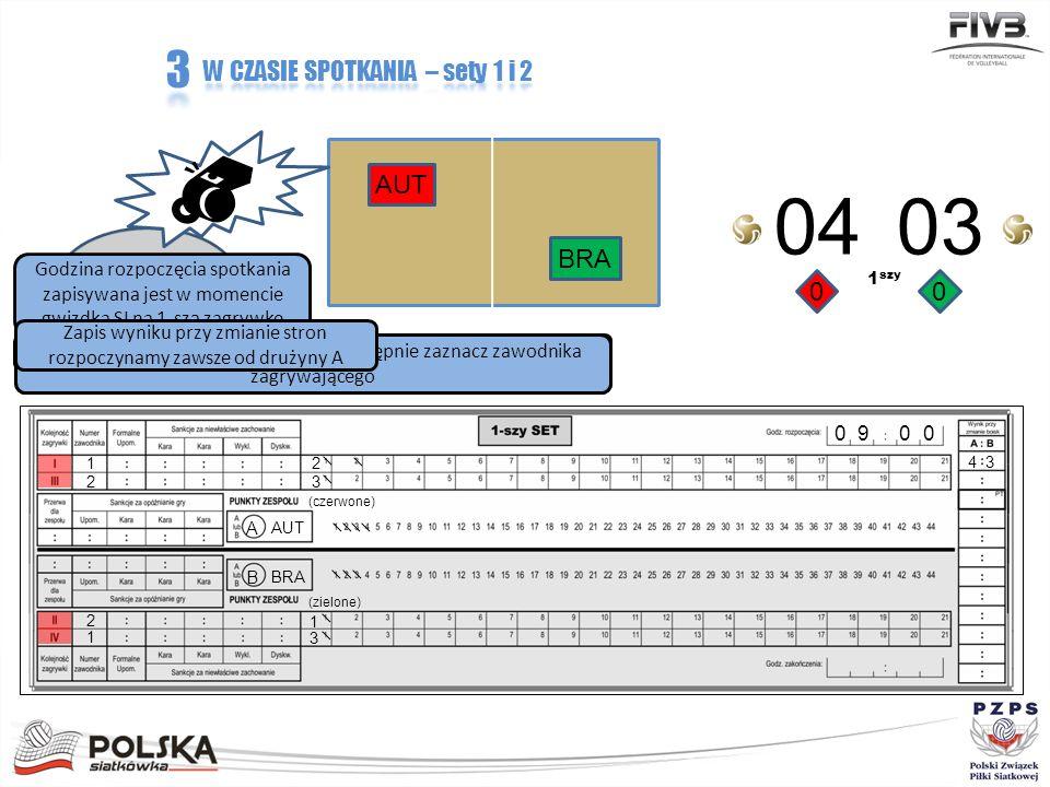 A BRA AUT 1 1 2 2 B (zielone) czerwone) 0 9 3 4 15 0 0 9 3 4 Dokończ protokół od tego miejsca Zespół zdekompletowany podczas meczu w wyniku kontuzji lub dyskwalifikacji