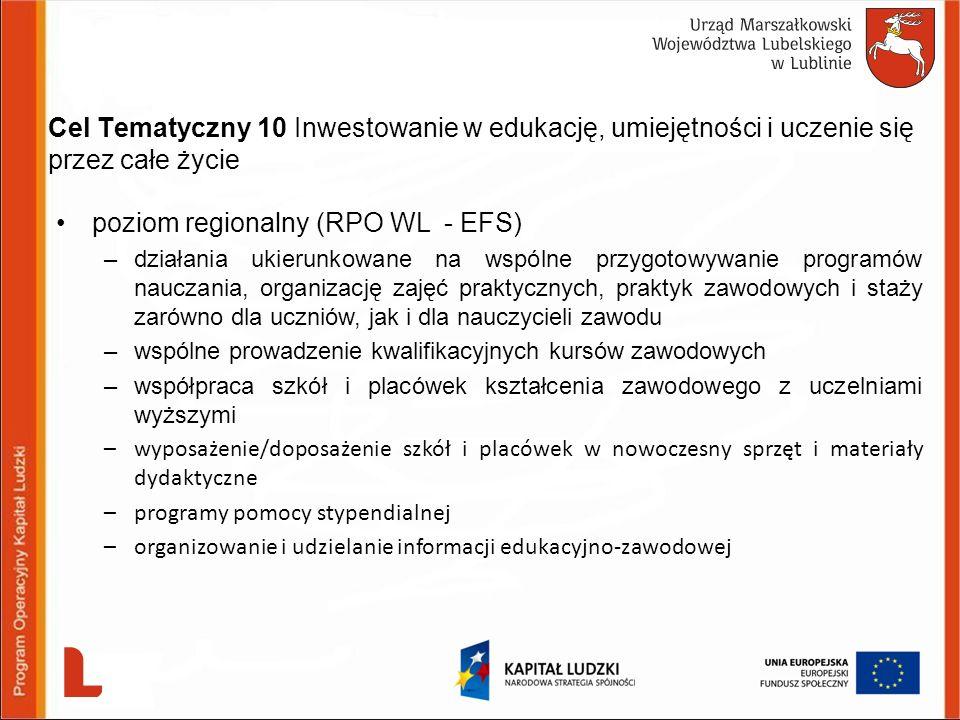 poziom regionalny (RPO WL - EFRR - możliwe wyłącznie w powiązaniu z działaniami realizowanymi z EFS i jako element uzupełniający interwencję EFS prowadzący do osiągnięcia celów wynikających z CT10): –infrastruktura szkolnictwa zawodowego zgodnie z krajowymi priorytetami polityki szkolnictwa zawodowego, w oparciu o zdiagnozowane potrzeby regionalnych rynków pracy i Smart specialisation, biogospodarka usługi medyczne i prozdrowotne energetyka niskoemisyjna informatyka i automatyka –komplementarne i zintegrowane inwestycje w infrastrukturę służącą do szkoleń zawodowych i uczenia się przez całe życie według jasno określonych potrzeb Cel Tematyczny 10 Inwestowanie w edukację, umiejętności i uczenie się przez całe życie