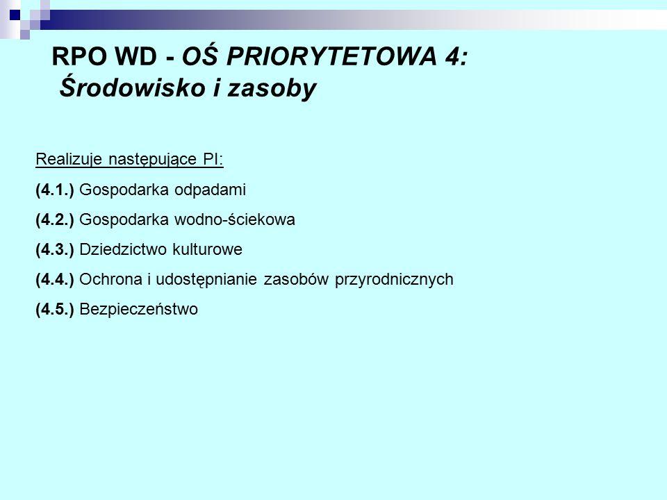 RPO WD - OŚ PRIORYTETOWA 4: Środowisko i zasoby Realizuje następujące PI: (4.1.) Gospodarka odpadami (4.2.) Gospodarka wodno-ściekowa (4.3.) Dziedzictwo kulturowe (4.4.) Ochrona i udostępnianie zasobów przyrodnicznych (4.5.) Bezpieczeństwo