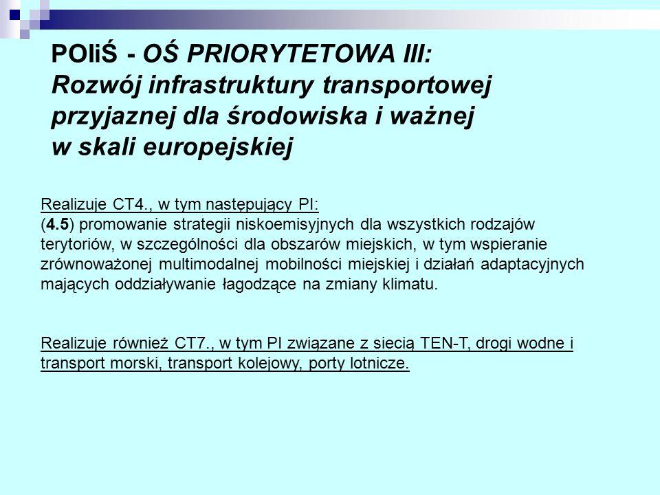 POIiŚ - OŚ PRIORYTETOWA III: Rozwój infrastruktury transportowej przyjaznej dla środowiska i ważnej w skali europejskiej Realizuje CT4., w tym następujący PI: (4.5) promowanie strategii niskoemisyjnych dla wszystkich rodzajów terytoriów, w szczególności dla obszarów miejskich, w tym wspieranie zrównoważonej multimodalnej mobilności miejskiej i działań adaptacyjnych mających oddziaływanie łagodzące na zmiany klimatu.