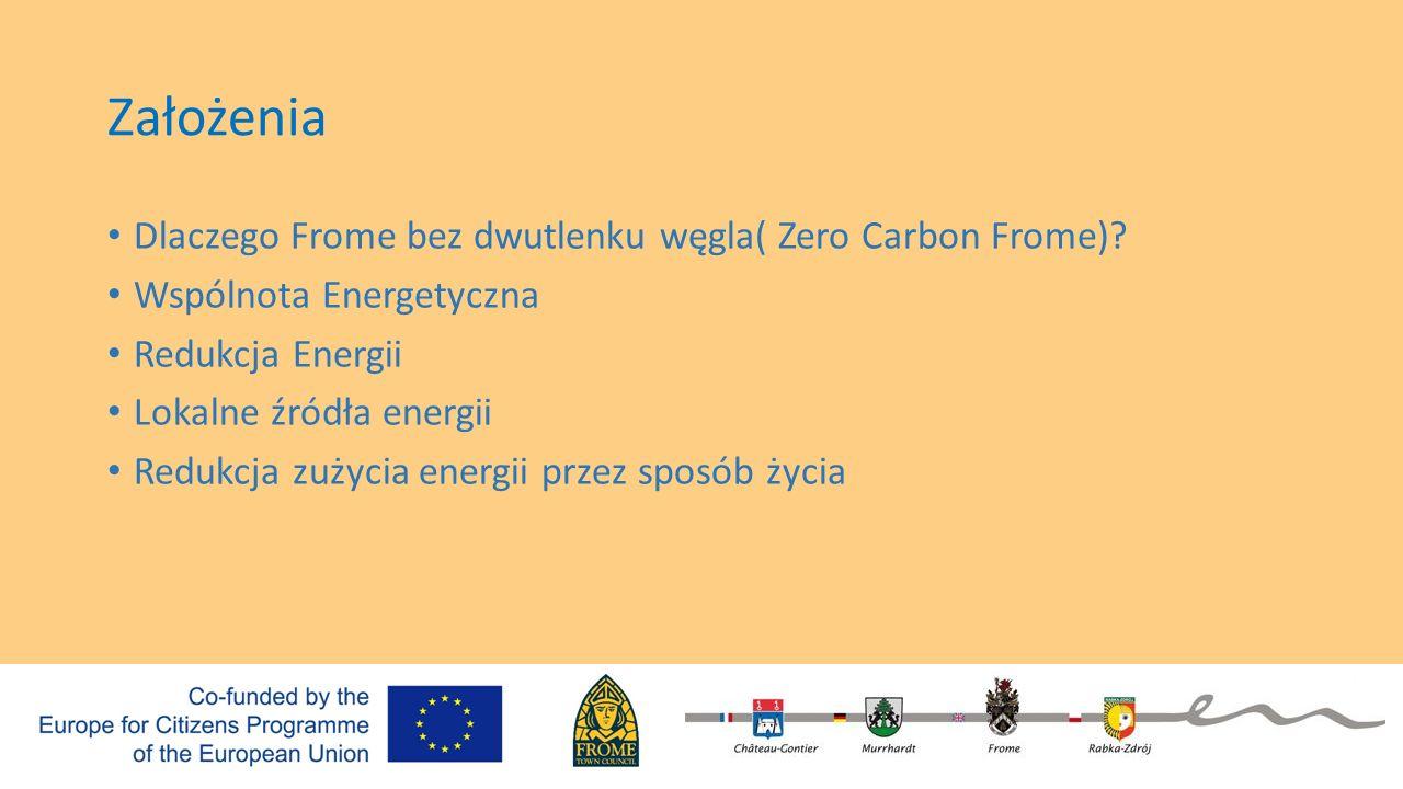 Założenia Dlaczego Frome bez dwutlenku węgla( Zero Carbon Frome)? Wspólnota Energetyczna Redukcja Energii Lokalne źródła energii Redukcja zużycia ener