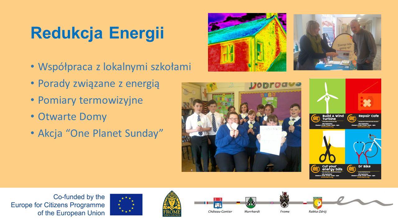 Redukcja Energii Współpraca z lokalnymi szkołami Porady związane z energią Pomiary termowizyjne Otwarte Domy Akcja One Planet Sunday Co się działo