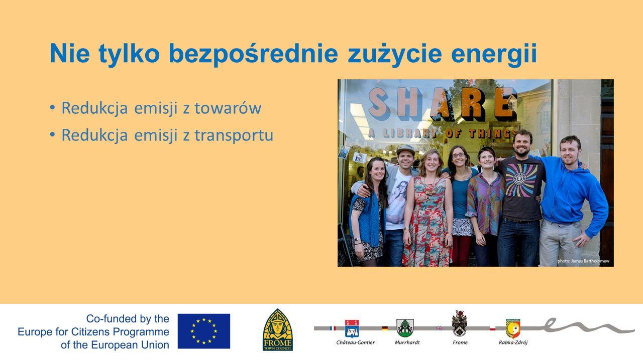 Nie tylko bezpośrednie zużycie energii Redukcja emisji z towarów Redukcja emisji z transportu
