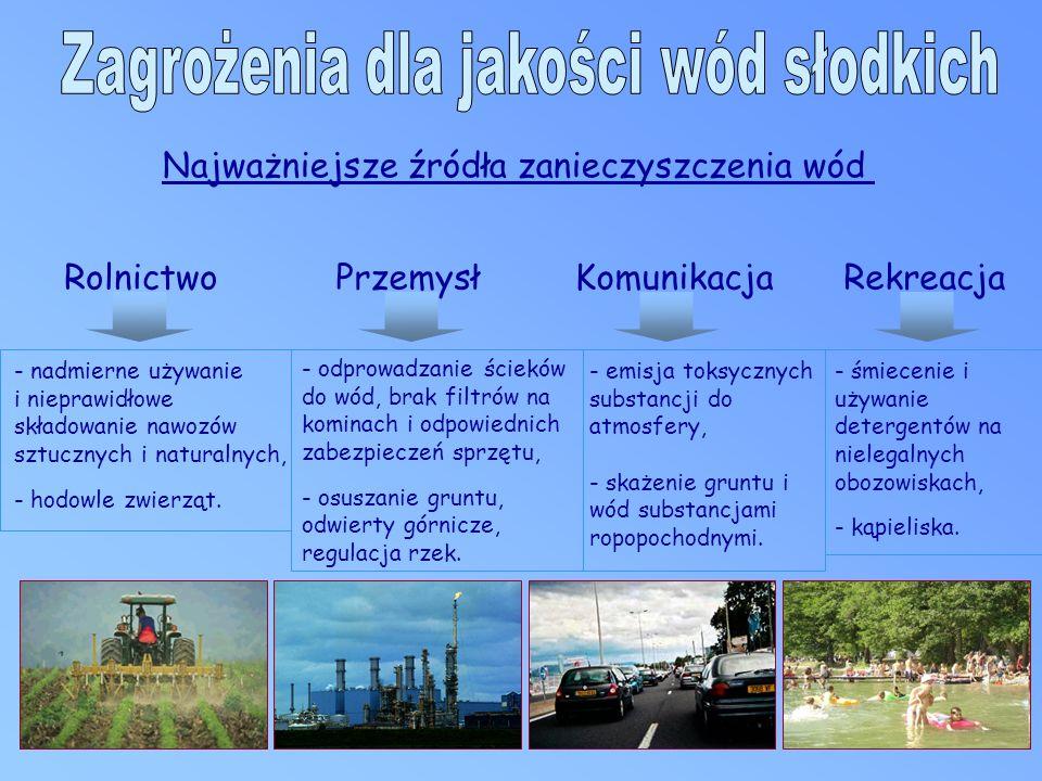 Najważniejsze źródła zanieczyszczenia wód RolnictwoPrzemysłKomunikacjaRekreacja - nadmierne używanie i nieprawidłowe składowanie nawozów sztucznych i naturalnych, - hodowle zwierząt.