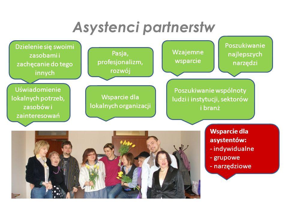 Asystenci partnerstw Pasja, profesjonalizm, rozwój Wzajemne wsparcie Poszukiwanie wspólnoty ludzi i instytucji, sektorów i branż Uświadomienie lokalnych potrzeb, zasobów i zainteresowań Wsparcie dla lokalnych organizacji Dzielenie się swoimi zasobami i zachęcanie do tego innych Poszukiwanie najlepszych narzędzi Wsparcie dla asystentów: - indywidualne - grupowe - narzędziowe