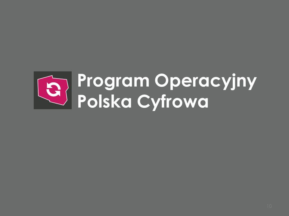 Program Operacyjny Polska Cyfrowa 10