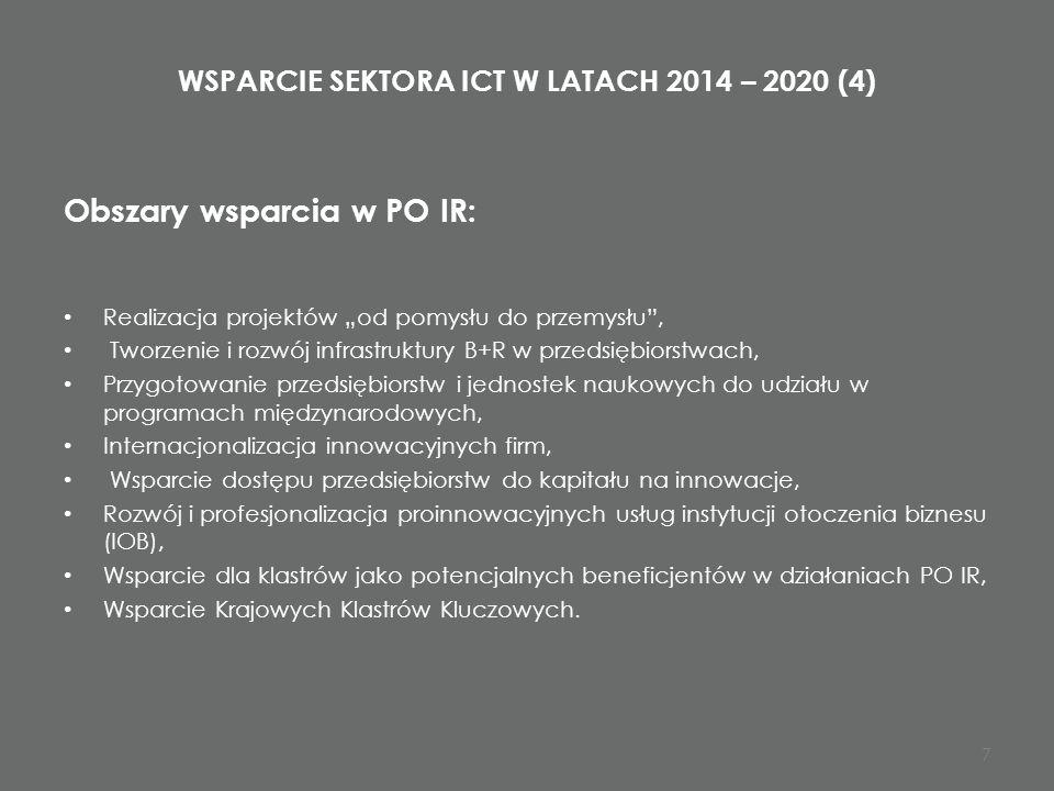 """WSPARCIE SEKTORA ICT W LATACH 2014 – 2020 (4) Obszary wsparcia w PO IR: Realizacja projektów """"od pomysłu do przemysłu , Tworzenie i rozwój infrastruktury B+R w przedsiębiorstwach, Przygotowanie przedsiębiorstw i jednostek naukowych do udziału w programach międzynarodowych, Internacjonalizacja innowacyjnych firm, Wsparcie dostępu przedsiębiorstw do kapitału na innowacje, Rozwój i profesjonalizacja proinnowacyjnych usług instytucji otoczenia biznesu (IOB), Wsparcie dla klastrów jako potencjalnych beneficjentów w działaniach PO IR, Wsparcie Krajowych Klastrów Kluczowych."""