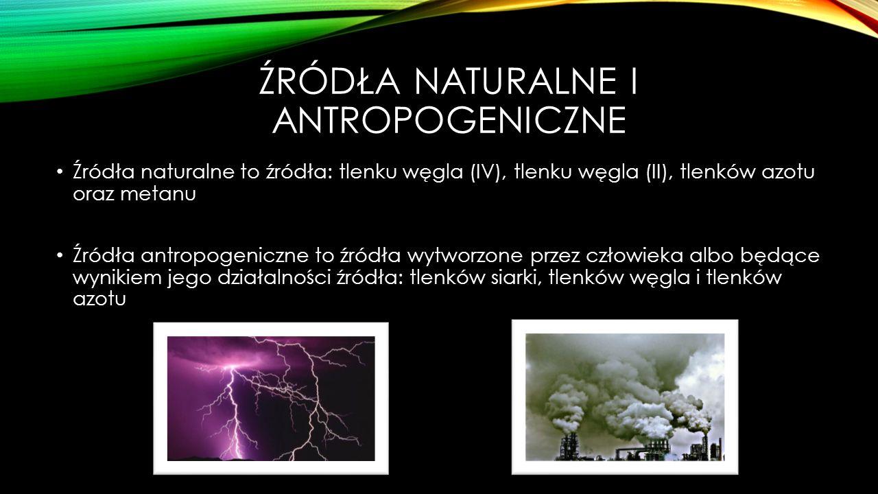 ŹRÓDŁA NATURALNE I ANTROPOGENICZNE Źródła naturalne to źródła: tlenku węgla (IV), tlenku węgla (II), tlenków azotu oraz metanu Źródła antropogeniczne