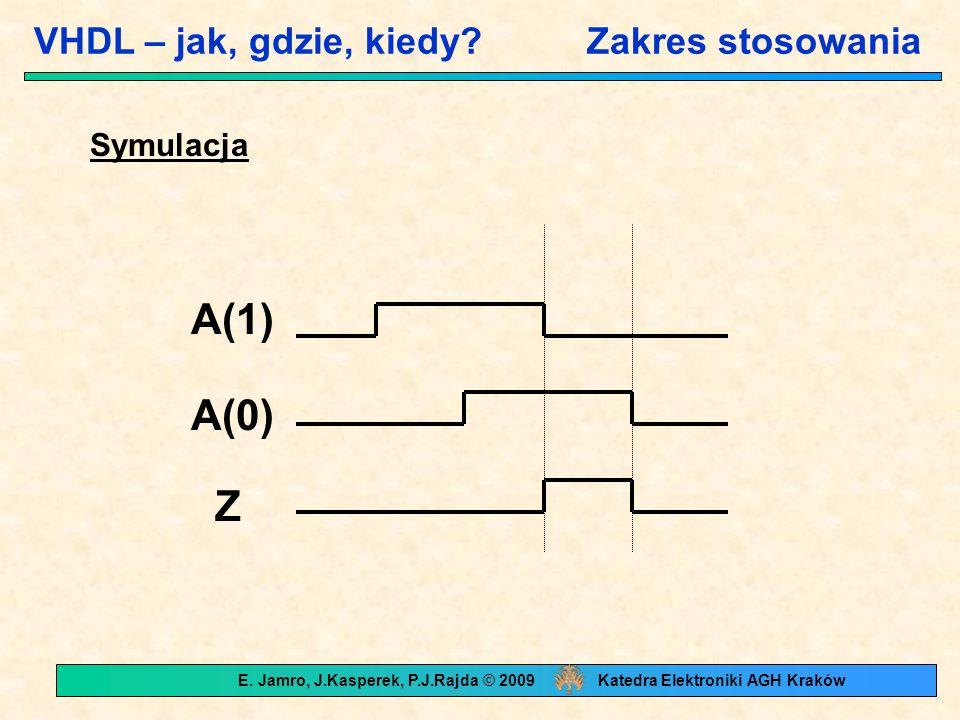 Metody wymuszania stanów sygnałów process begin wait for 5ns; clk<= not clk; end process; CE<= '1'; first<= 0 , 1 after 201ns, 0 after 211ns; process begin a<= '0'; b<= '0'; wait for 10ns; a<= '1'; wait for 50ns; a<='0'; b<= '1'; wait; -- czekaj w nieskończoność end process;