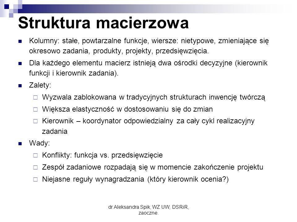 Struktura macierzowa Kierownik projektu B Kierownik Projektu A Pion Analiz Raportowych Pion Informatyczn y Pion Hurtowni Danych Kierownik Projektu C 34 5 2 33 1 dr Aleksandra Spik, WZ UW, DSRiR, zaoczne.