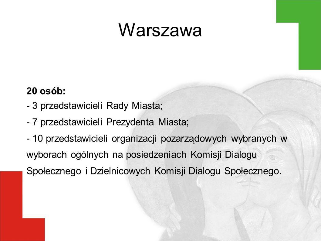 Warszawa 20 osób: - 3 przedstawicieli Rady Miasta; - 7 przedstawicieli Prezydenta Miasta; - 10 przedstawicieli organizacji pozarządowych wybranych w wyborach ogólnych na posiedzeniach Komisji Dialogu Społecznego i Dzielnicowych Komisji Dialogu Społecznego.