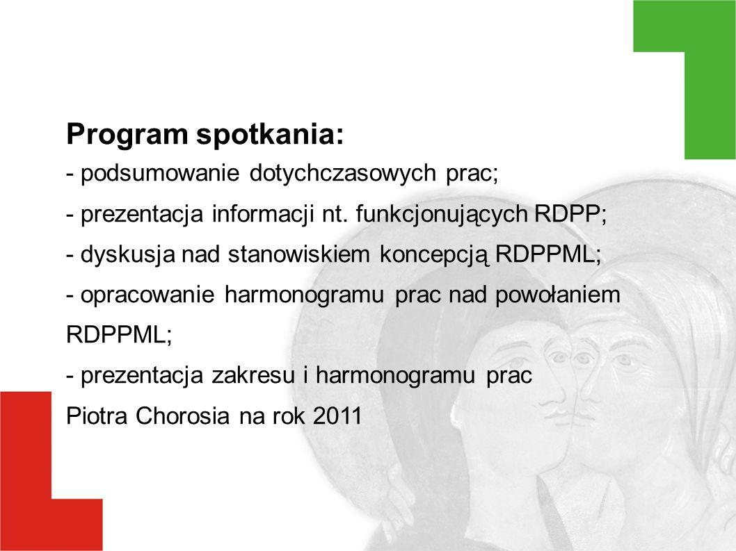 Program spotkania: - podsumowanie dotychczasowych prac; - prezentacja informacji nt.