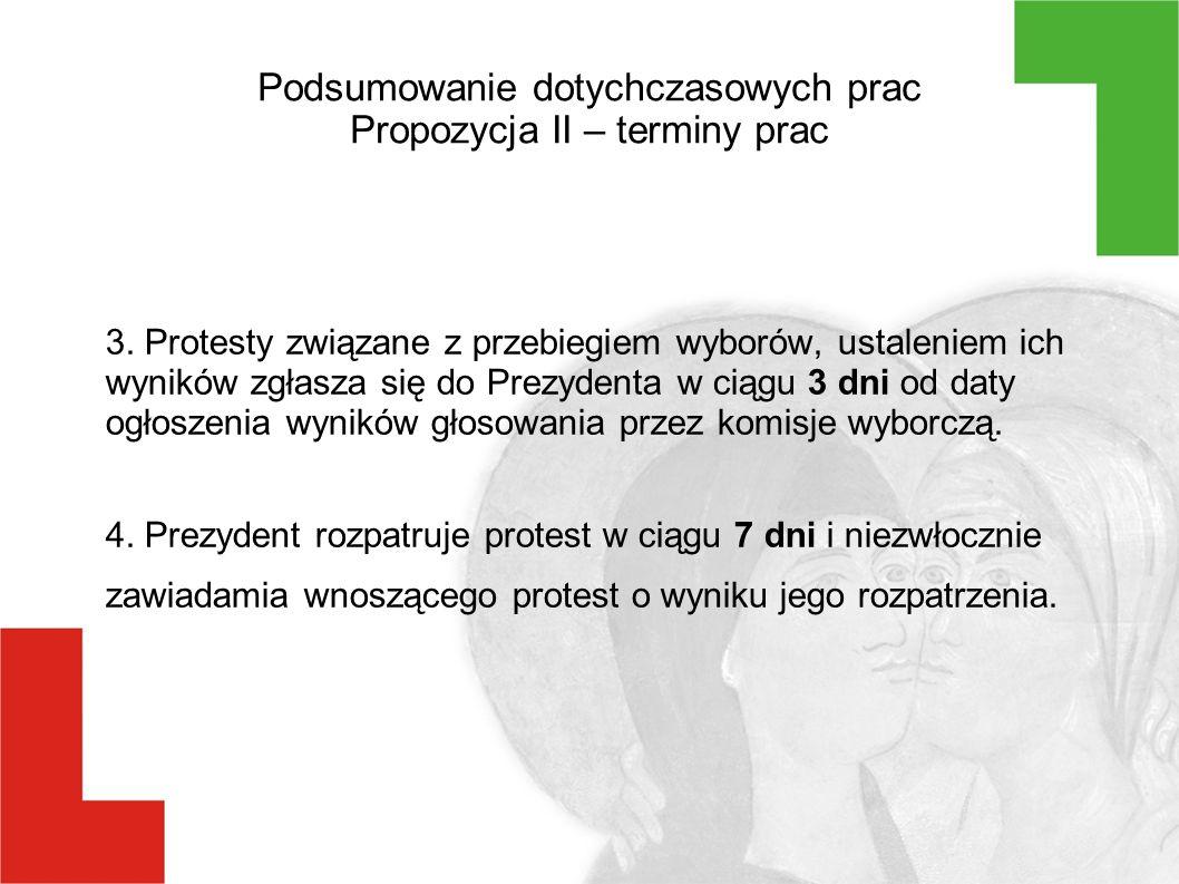Rady Działalności Pożytku Publicznego w innych miastach 1.