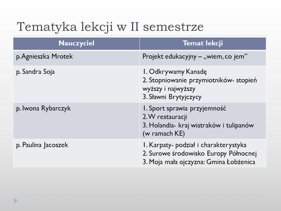 Tematyka lekcji w II semestrze NauczycielTemat lekcji p.