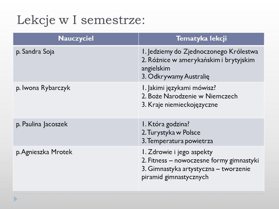 Lekcje w I semestrze: NauczycielTematyka lekcji p. Sandra Soja1. Jedziemy do Zjednoczonego Królestwa 2. Różnice w amerykańskim i brytyjskim angielskim