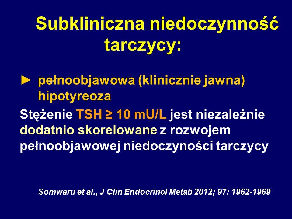 Subkliniczna niedoczynność tarczycy: ► pełnoobjawowa (klinicznie jawna) hipotyreoza Stężenie TSH ≥ 10 mU/L jest niezależnie dodatnio skorelowane z roz