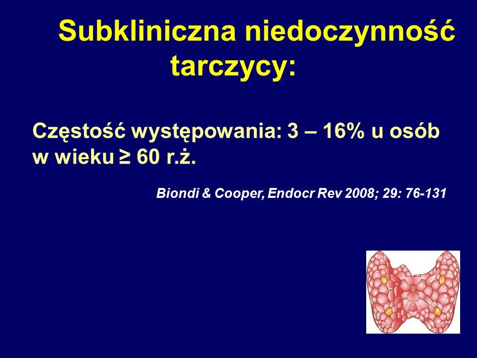 Subkliniczna niedoczynność tarczycy: Częstość występowania: 3 – 16% u osób w wieku ≥ 60 r.ż. Biondi & Cooper, Endocr Rev 2008; 29: 76-131
