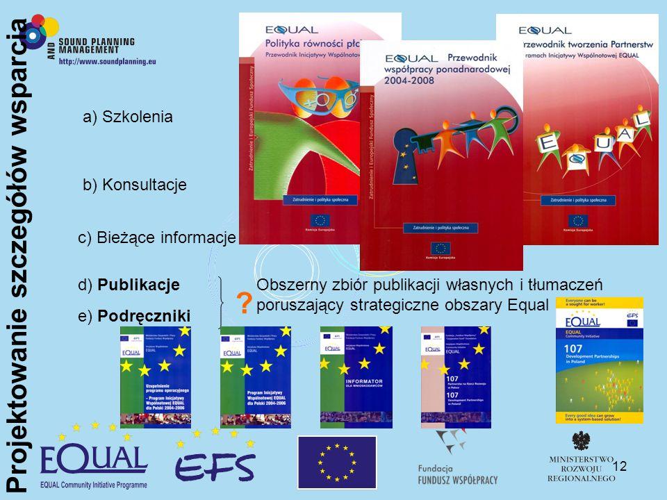 12 a) Szkolenia b) Konsultacje c) Bieżące informacje d) PublikacjeObszerny zbiór publikacji własnych i tłumaczeń poruszający strategiczne obszary Equal e) Podręczniki .