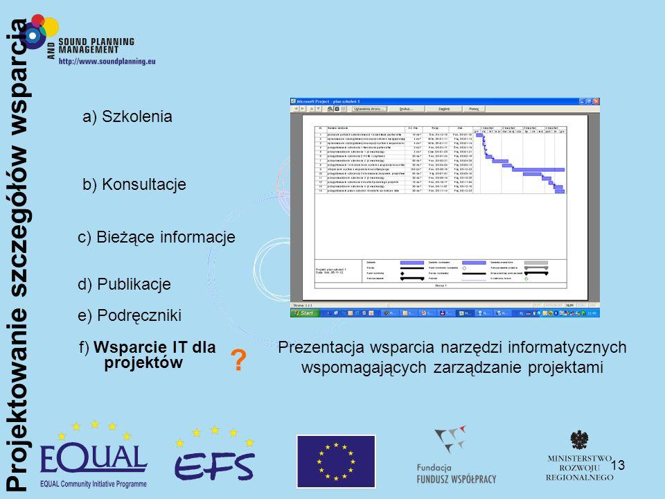 13 a) Szkolenia b) Konsultacje c) Bieżące informacje d) Publikacje e) Podręczniki f) Wsparcie IT dla projektów Prezentacja wsparcia narzędzi informatycznych wspomagających zarządzanie projektami .