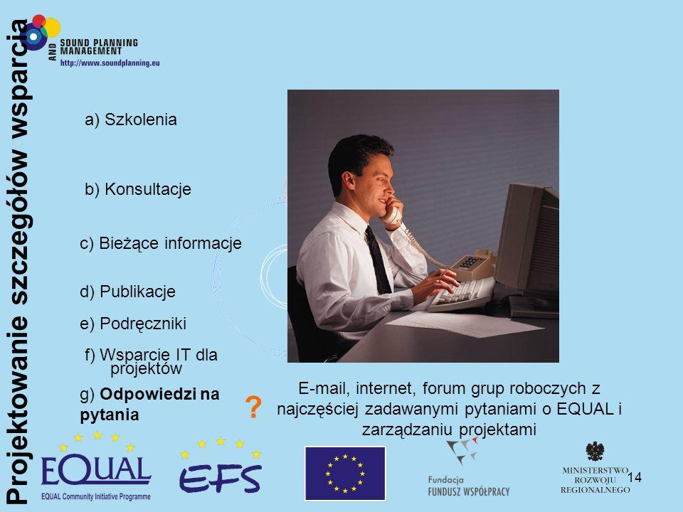 14 a) Szkolenia b) Konsultacje c) Bieżące informacje d) Publikacje e) Podręczniki f) Wsparcie IT dla projektów g) Odpowiedzi na pytania E-mail, internet, forum grup roboczych z najczęściej zadawanymi pytaniami o EQUAL i zarządzaniu projektami .