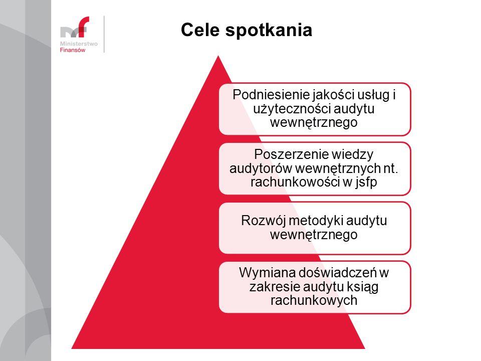 Cele spotkania Podniesienie jakości usług i użyteczności audytu wewnętrznego Poszerzenie wiedzy audytorów wewnętrznych nt. rachunkowości w jsfp Rozwój