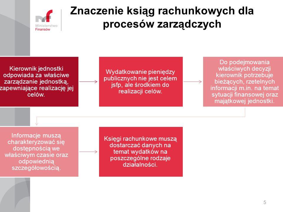 Znaczenie ksiąg rachunkowych dla procesów zarządczych Kierownik jednostki odpowiada za właściwe zarządzanie jednostką, zapewniające realizację jej cel