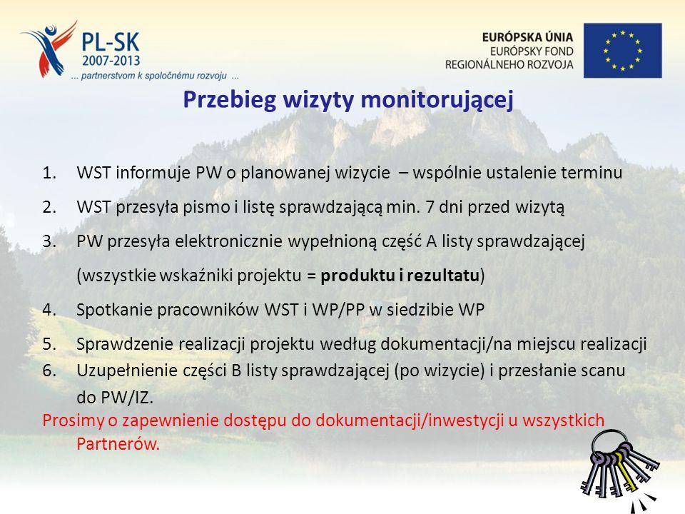 Stopka (tekst, tekst, tekst....) 24 Przebieg wizyty monitorującej 1.WST informuje PW o planowanej wizycie – wspólnie ustalenie terminu 2.WST przesyła pismo i listę sprawdzającą min.