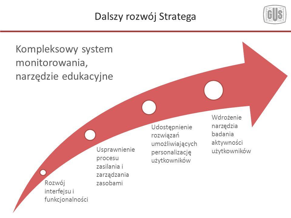 Dalszy rozwój Stratega Rozwój interfejsu i funkcjonalności Usprawnienie procesu zasilania i zarządzania zasobami Wdrożenie narzędzia badania aktywności użytkowników Udostępnienie rozwiązań umożliwiających personalizację użytkowników Kompleksowy system monitorowania, narzędzie edukacyjne
