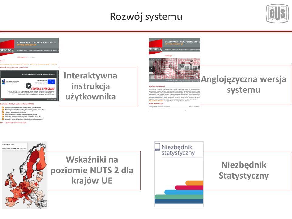 Rozwój systemu Anglojęzyczna wersja systemu Wskaźniki na poziomie NUTS 2 dla krajów UE Niezbędnik Statystyczny Interaktywna instrukcja użytkownika