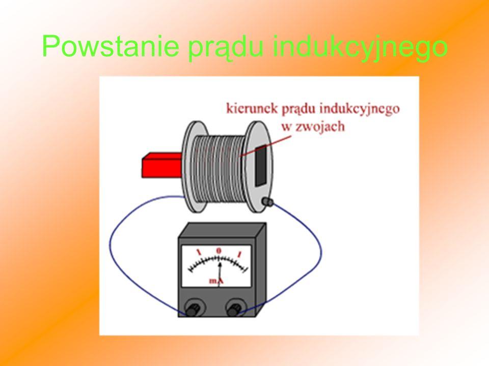 Powstanie prądu indukcyjnego