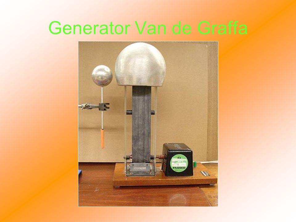 Generator Van de Graffa