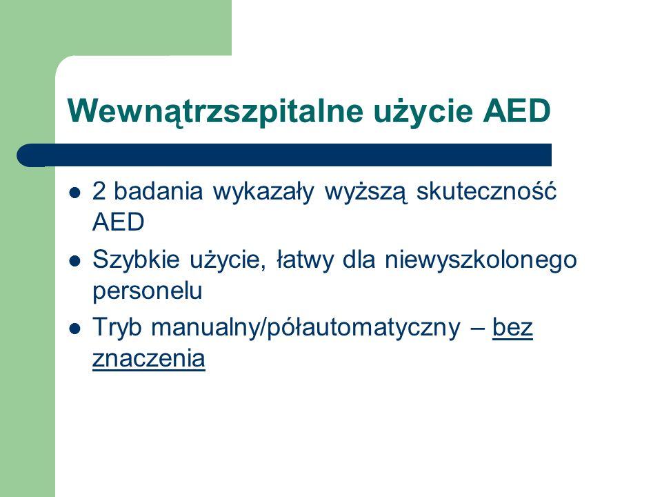 Wewnątrzszpitalne użycie AED 2 badania wykazały wyższą skuteczność AED Szybkie użycie, łatwy dla niewyszkolonego personelu Tryb manualny/półautomatyczny – bez znaczenia