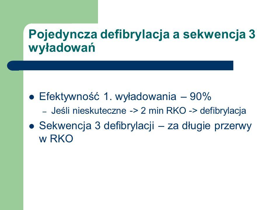 Pojedyncza defibrylacja a sekwencja 3 wyładowań Efektywność 1.