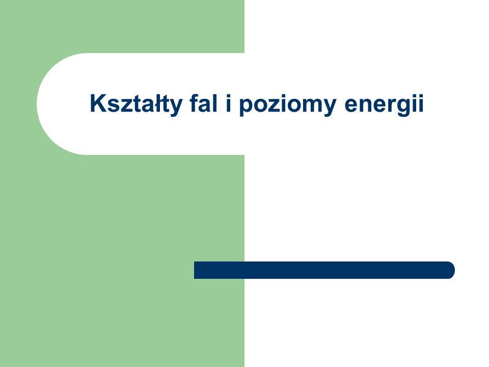 Kształty fal i poziomy energii