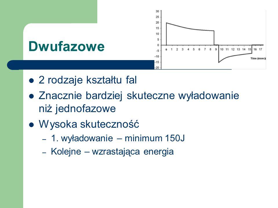 Dwufazowe 2 rodzaje kształtu fal Znacznie bardziej skuteczne wyładowanie niż jednofazowe Wysoka skuteczność – 1.