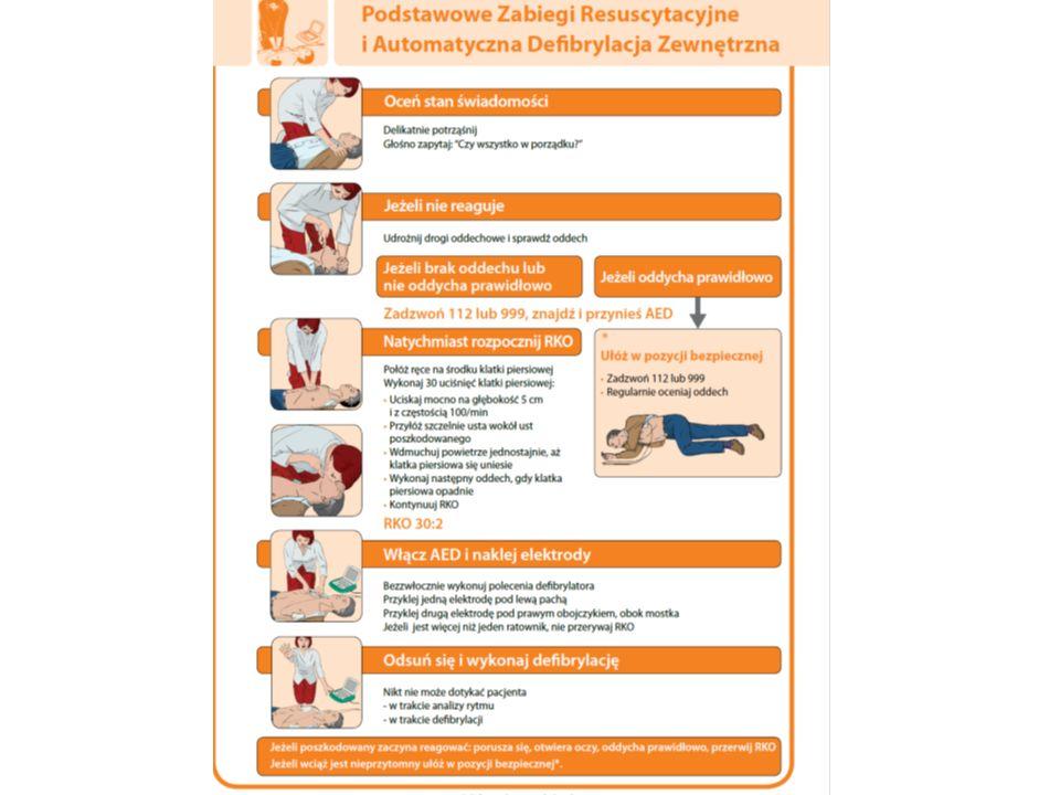 Defibrylacja przepływ prądu elektrycznego przez mięsień sercowy o natężeniu odpowiednim, by zdepolaryzować krytyczną masę mięśnia i przywrócić prawidłową aktywność elektryczną