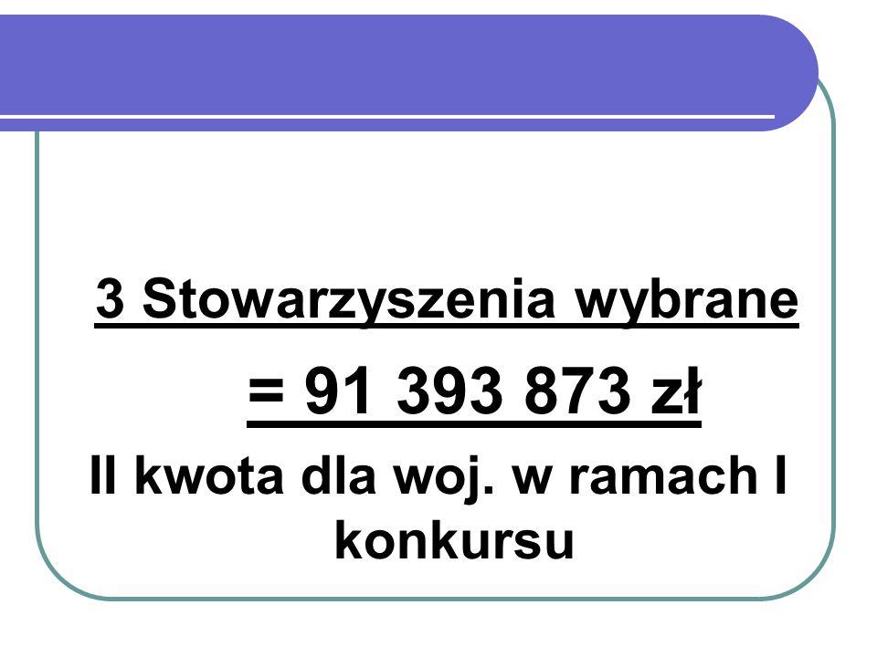 3 Stowarzyszenia wybrane = 91 393 873 zł II kwota dla woj. w ramach I konkursu