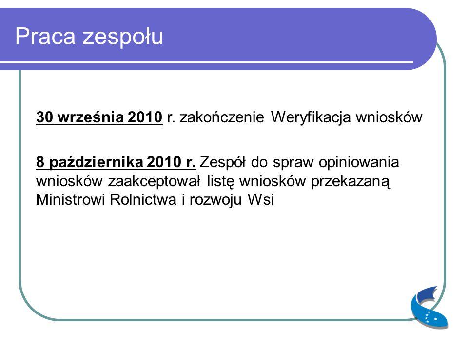 Praca zespołu 30 września 2010 r. zakończenie Weryfikacja wniosków 8 października 2010 r.