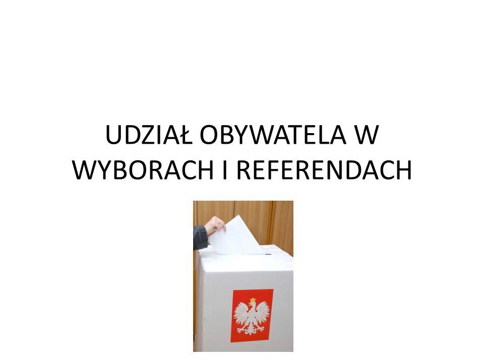 ZESTAWIENIE PRAW OBYWATELI DO UDZIAŁU W ŻYCIU PUBLICZNYM  Prawo zrzeszania się w partie polityczne oraz organizacje społeczne( związki zawodowe, stowarzyszenia)  Prawo organizowania zgromadzeń ( ustawa z 5.07.1990)  Prawo wysyłania listów i petycji do organów władzy państwowej  Prawo udziału w wyborach i referendach