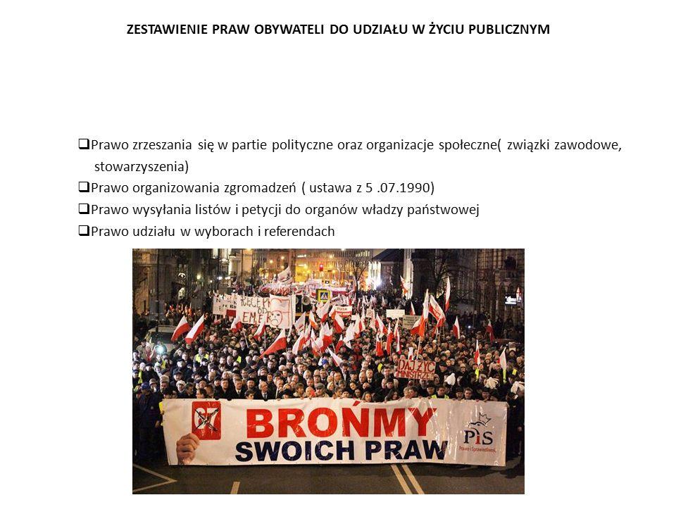 ZESTAWIENIE PRAW OBYWATELI DO UDZIAŁU W ŻYCIU PUBLICZNYM  Prawo zrzeszania się w partie polityczne oraz organizacje społeczne( związki zawodowe, stow