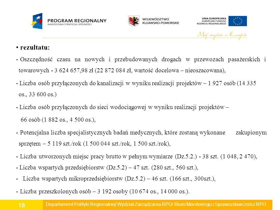rezultatu: - Oszczędność czasu na nowych i przebudowanych drogach w przewozach pasażerskich i towarowych - 3 624 657,98 zł (22 872 084 zł, wartość doc