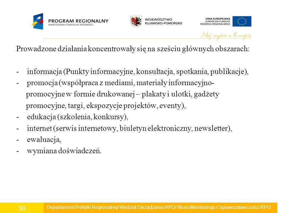 Prowadzone działania koncentrowały się na sześciu głównych obszarach: -informacja (Punkty informacyjne, konsultacja, spotkania, publikacje), -promocja