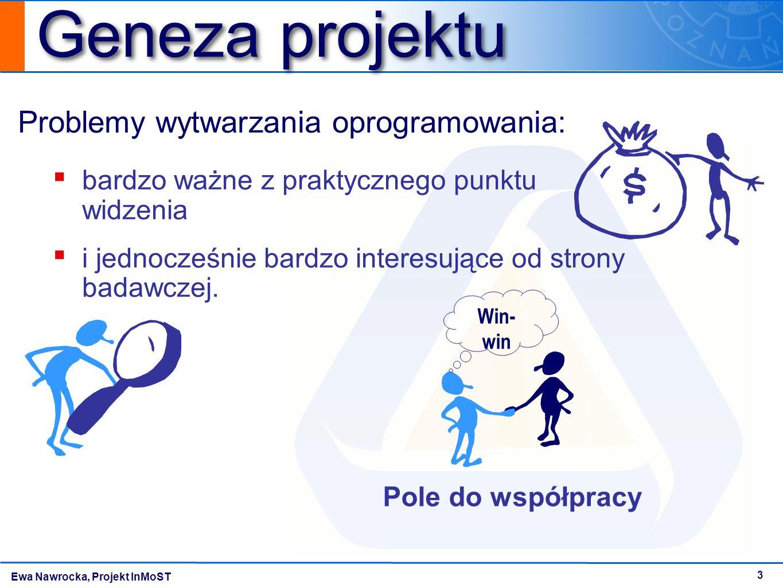 Ewa Nawrocka, Projekt InMoST 4 Skąd wziąć fundusze.