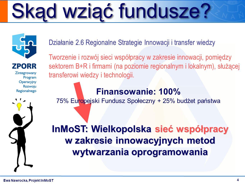Ewa Nawrocka, Projekt InMoST 4 Skąd wziąć fundusze? Działanie 2.6 Regionalne Strategie Innowacji i transfer wiedzy Tworzenie i rozwój sieci współpracy