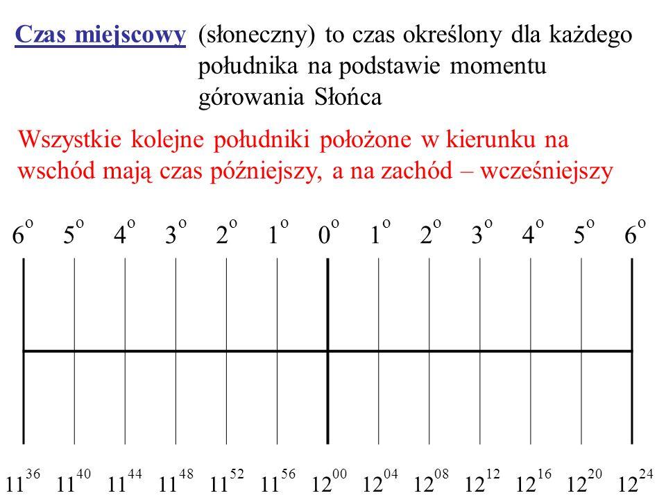 Czas miejscowy(słoneczny) to czas określony dla każdego południka na podstawie momentu górowania Słońca Wszystkie kolejne południki położone w kierunku na wschód mają czas późniejszy, a na zachód – wcześniejszy 6o6o 5o5o 4o4o 3o3o 2o2o 1o1o 0o0o 1o1o 2o2o 3o3o 4o4o 5o5o 6o6o 11 36 11 40 11 44 11 48 11 52 11 56 12 00 12 04 12 0812 12 16 12 20 12 24