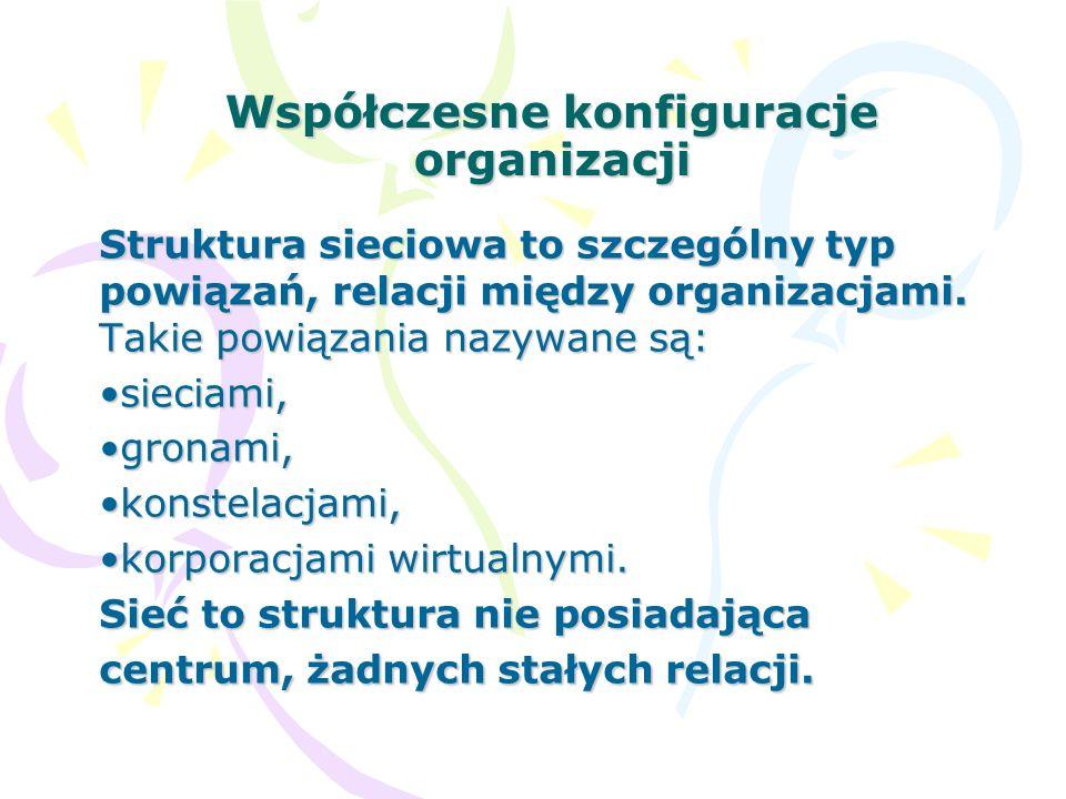 Współczesne konfiguracje organizacji Struktura sieciowa to szczególny typ powiązań, relacji między organizacjami.