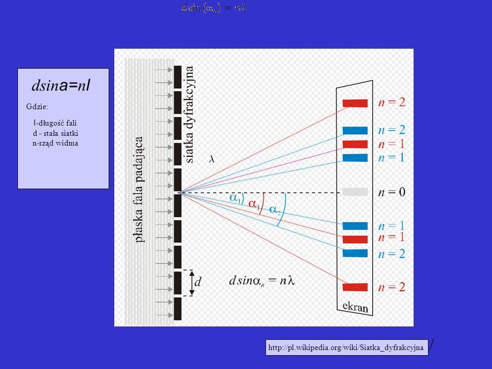 http://pl.wikipedia.org/wiki/Siatka_dyfrakcyjna / dsin a= n l Gdzie: l -długość fali d - stała siatki n-rząd widma