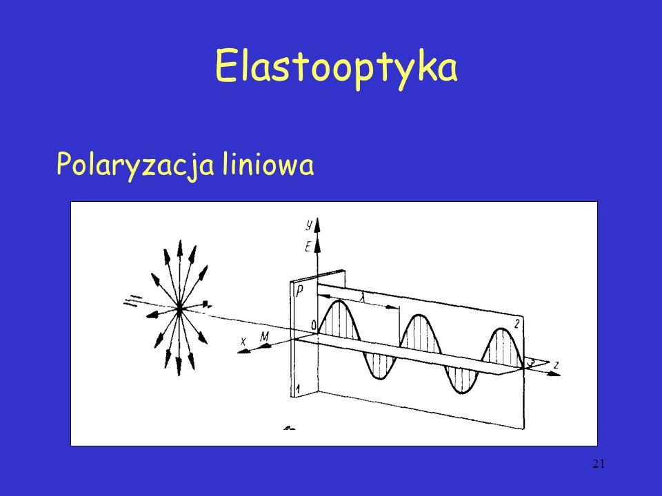 21 Polaryzacja liniowa Elastooptyka