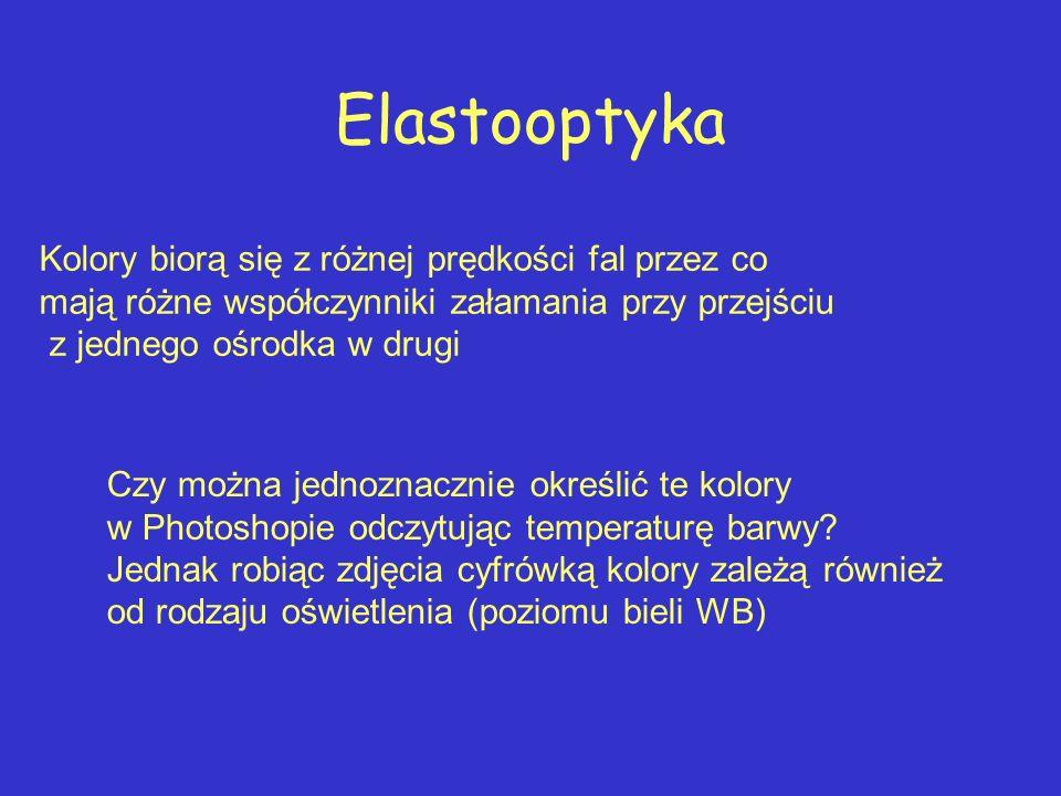 Elastooptyka Kolory biorą się z różnej prędkości fal przez co mają różne współczynniki załamania przy przejściu z jednego ośrodka w drugi Czy można je