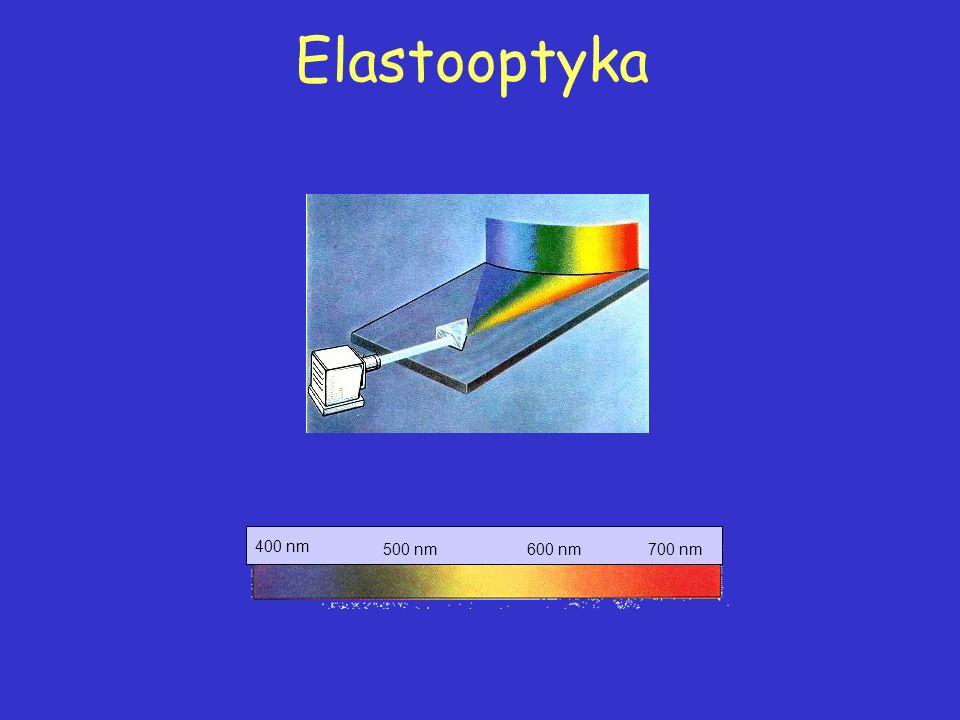 Elastooptyka 400 nm 600 nm700 nm500 nm